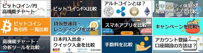 ビットコイン/仮想通貨取引所を比較
