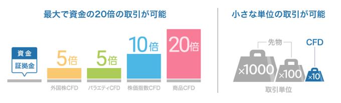 台湾セミコンダクターへの投資方法