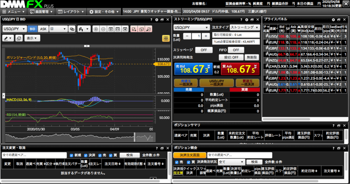 DMM FX「DMMFX PLUS」