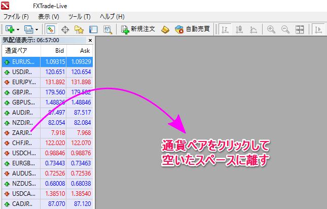 気配値表示ウィンドウからクリック&ドロップでチャート追加