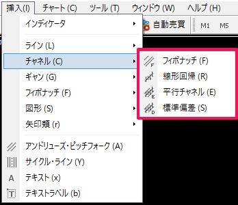 MT4には4種類のチャネルラインがある