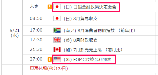 経済指標は日銀金融政策決定会合とFOMC政策金利発表に注目