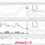 JForexモードと標準モード