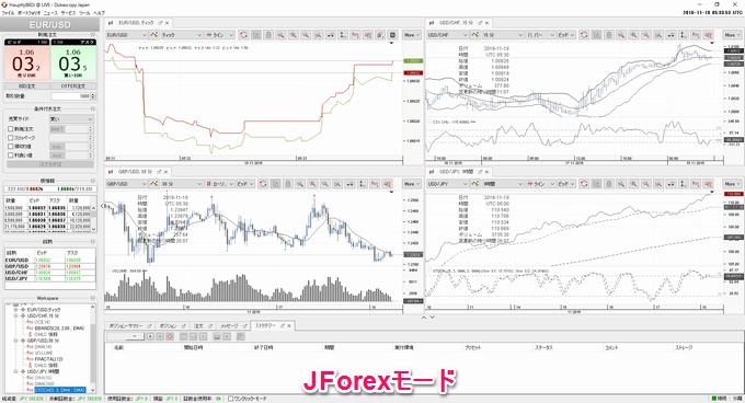 JForexモード