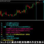 MT4に経済指標を表示させるインジケーター FXTF – Calendar