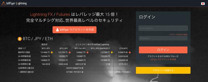 ビットフライヤーのFX