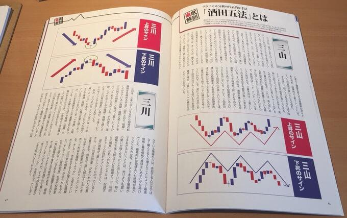 月刊仮想通貨vol.3 酒田五法